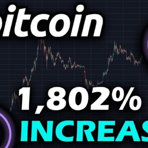 INSANE!!!!! BITCOIN PUMPED 1,802% SINCE THE LAST U.S ELECTIONS IN 2016!! $20,000 TARGET FOR 2020!